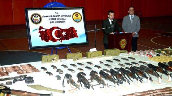Türkische Faschisten